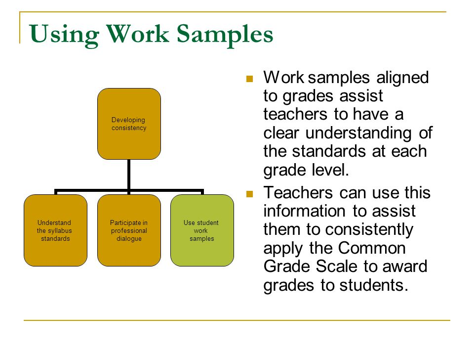 Using Work Samples Work samples aligned to grades assist teachers to have a clear understanding of the standards at each grade level.