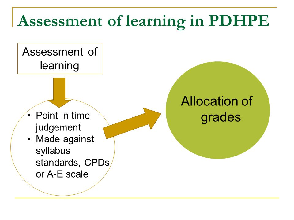 Assessment of learning in PDHPE