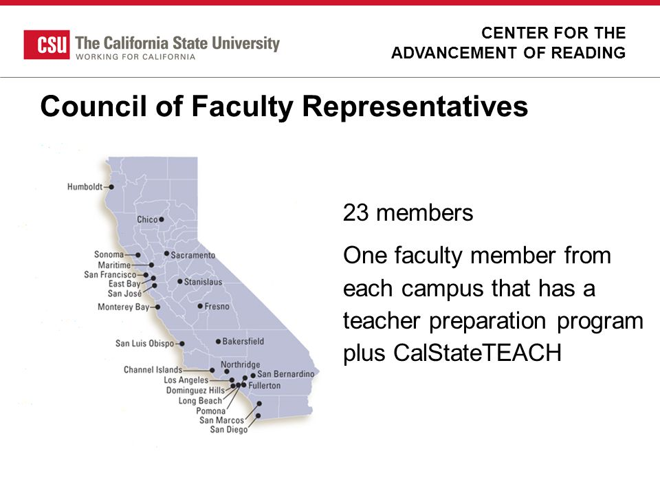 Council of Faculty Representatives