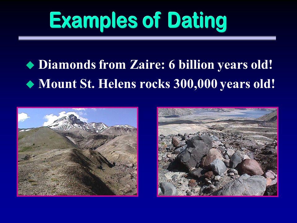 carbon dating mount saint helens badoo dating uruguay montevideo