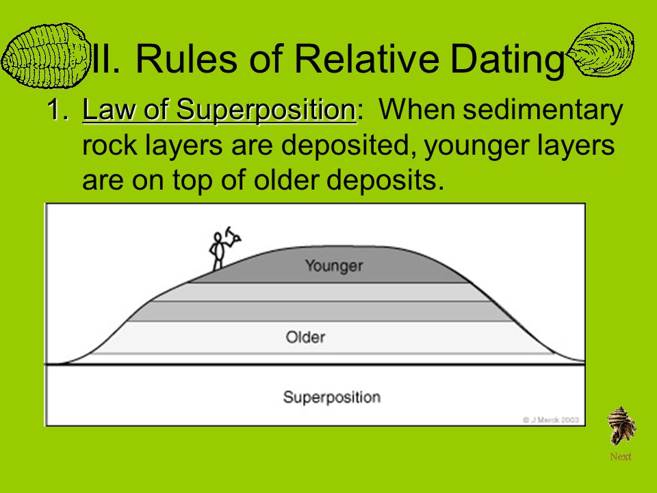 relative dating images