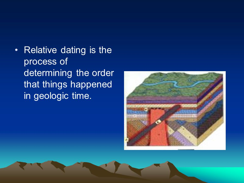Relative dating is the process of determining the order that things happened in geologic time.