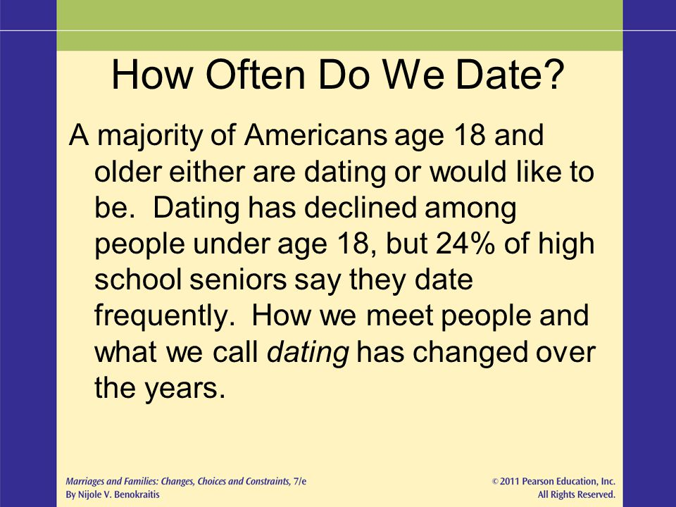 how has dating changed over time