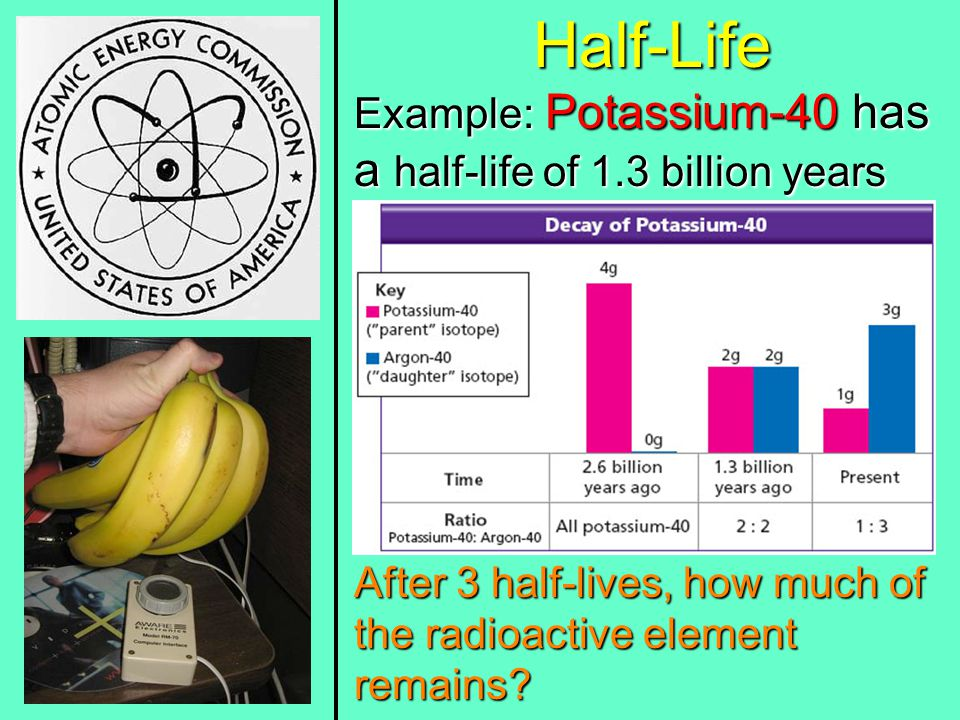 Half-Life Example: Potassium-40 has a half-life of 1.3 billion years