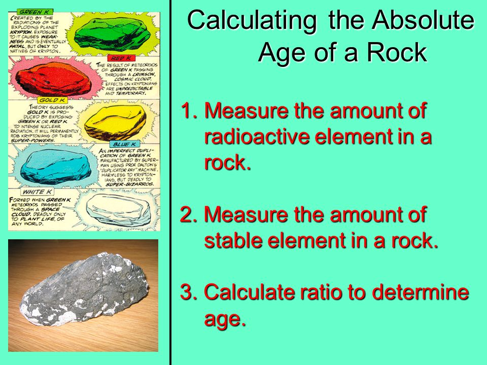 Calculating the Absolute Age of a Rock