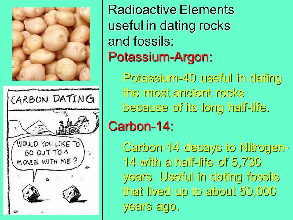 dating history of ryan reynolds