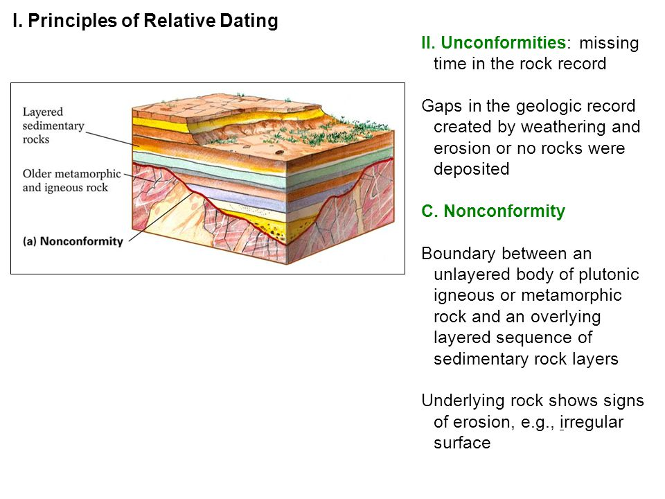 5 main principles of relative dating