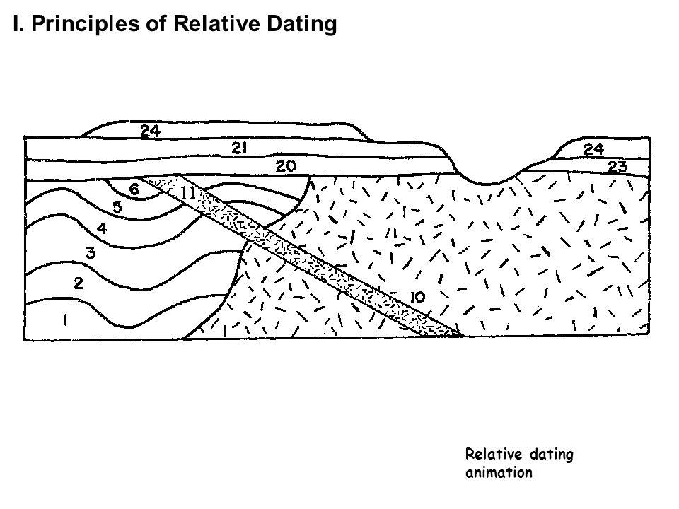 afterellen dating
