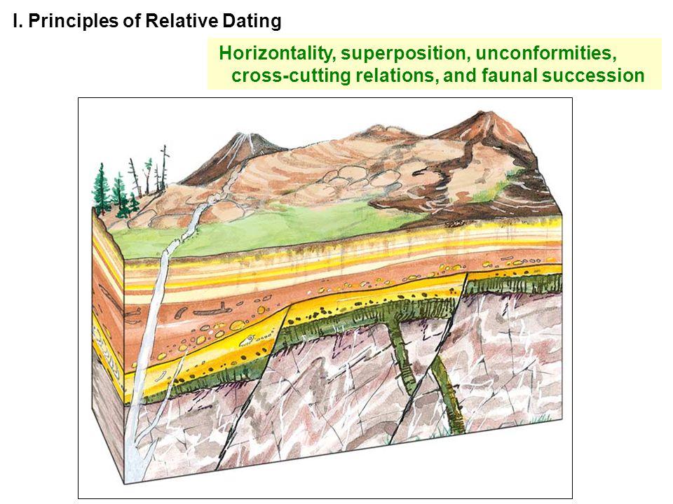 Suosittu vapaa dating sites Kanadassa