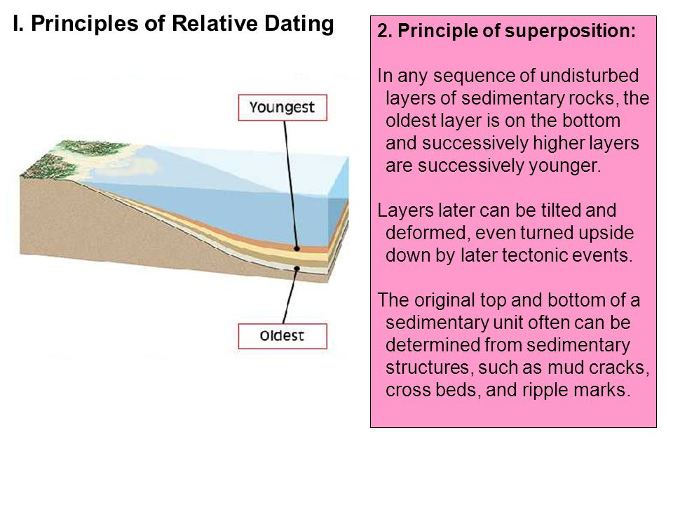 Relative dating involves placing rock layers in a sequence that is determined from
