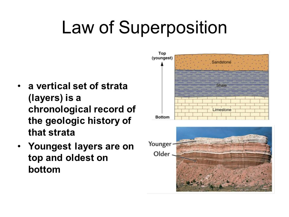 Law of Superposition a vertical set of strata (layers) is a chronological record of the geologic history of that strata.