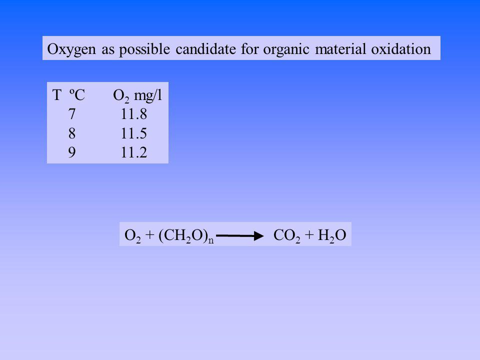 Oxygen as possible candidate for organic material oxidation