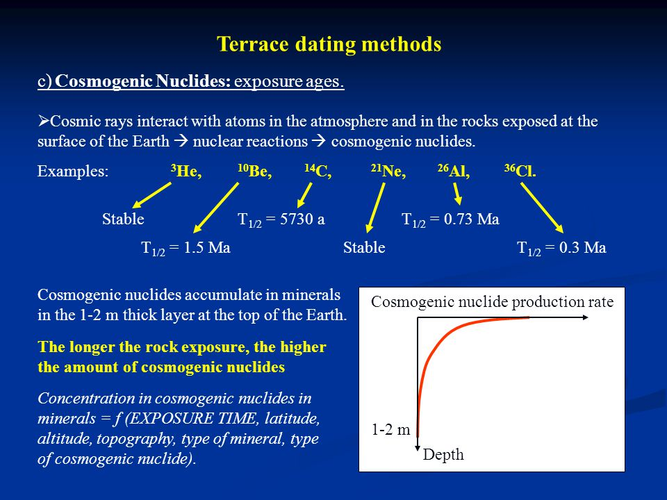 Cosmogenic nuclide dating methods archaeology