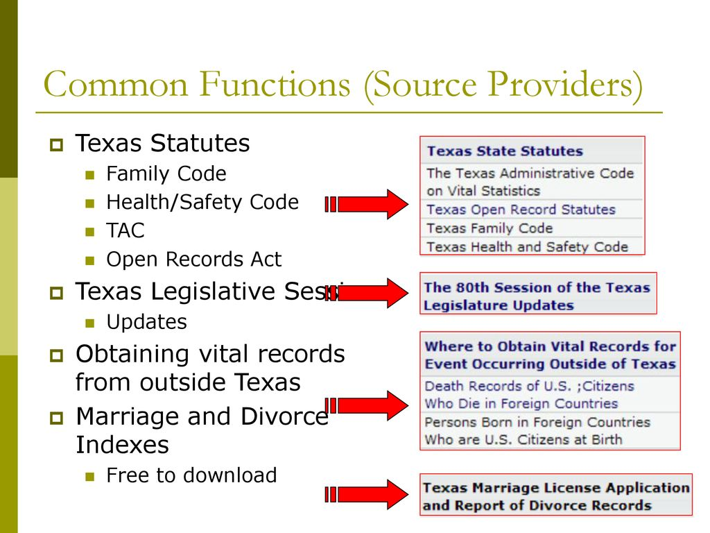 Texas marriage records online free