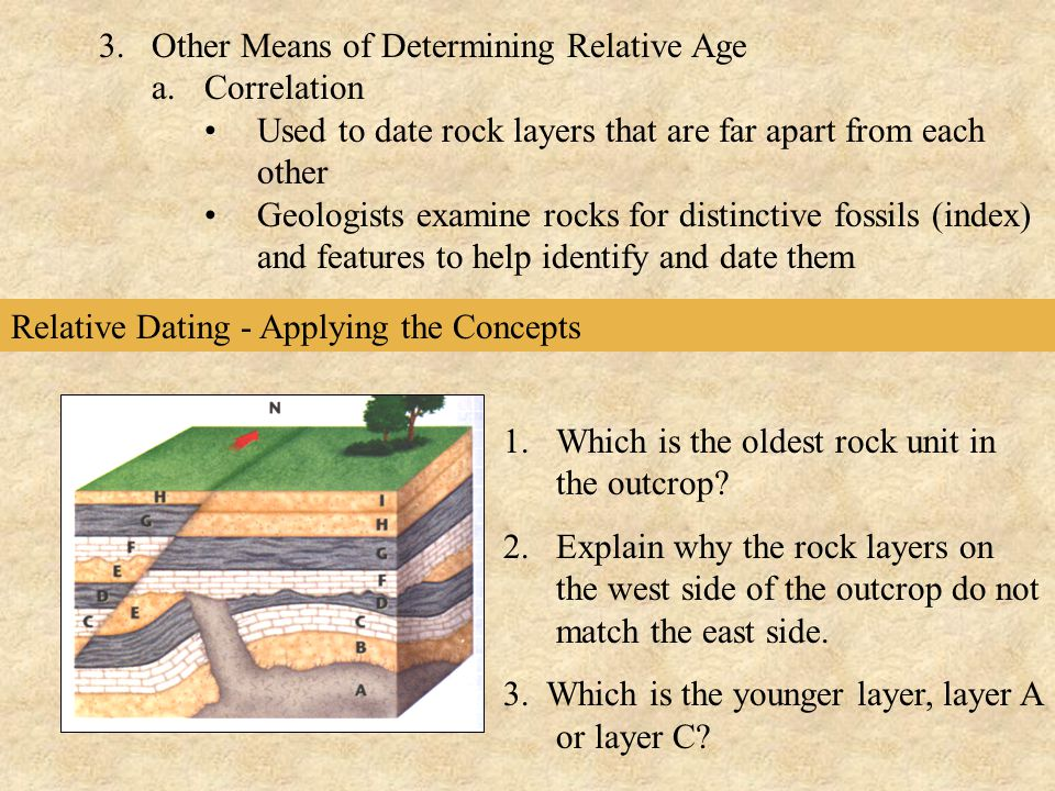 3. Other Means of Determining Relative Age