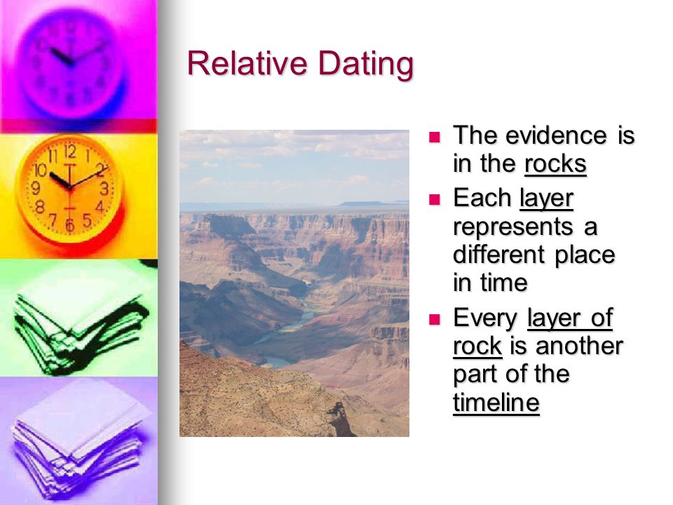 Relative Dating The evidence is in the rocks
