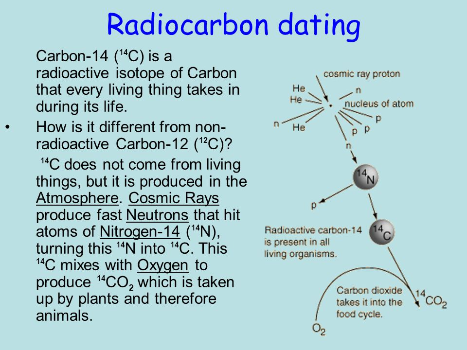 what radioisotope is used in geological dating