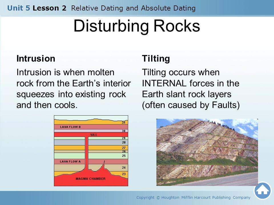 Relative age dating of rocks worksheet