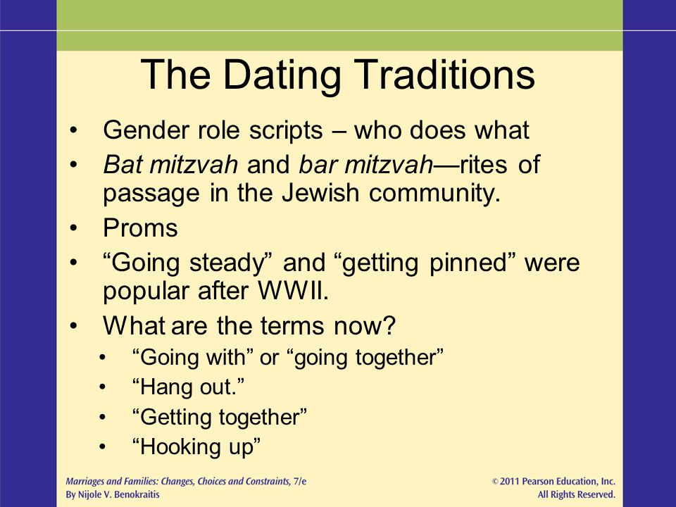 The Dating Traditions Gender role scripts – who does what