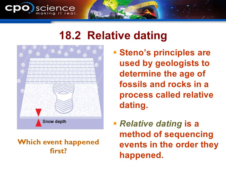 what is the process of relative dating