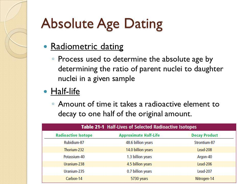 What is the process of absolute dating
