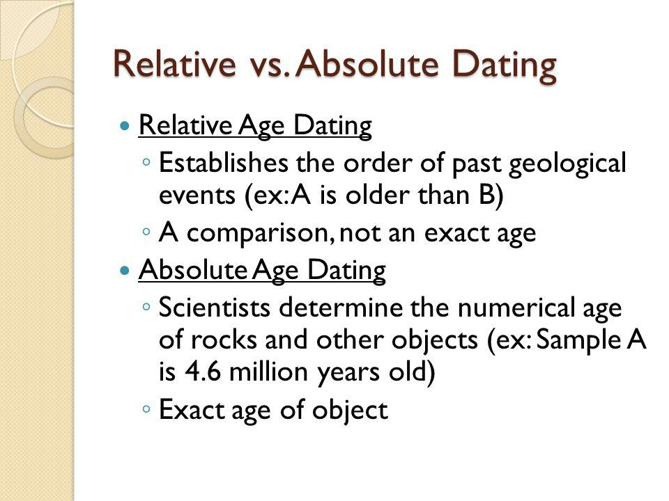 What is absolute dating in science