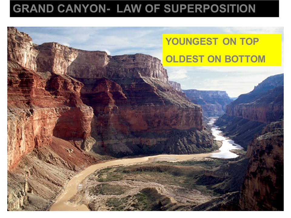 GRAND CANYON- LAW OF SUPERPOSITION