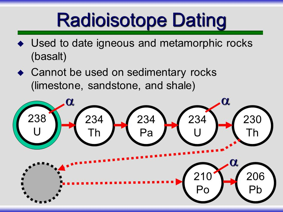state one radioisotope used for the dating of rocks and fossils