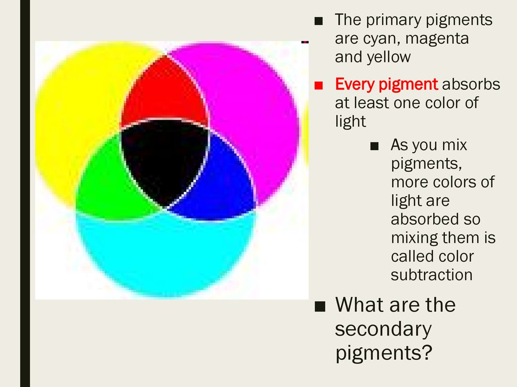 What Is A Secondary Color Of Light Fusmun