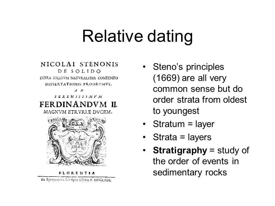 Dating methods for the age of the earth
