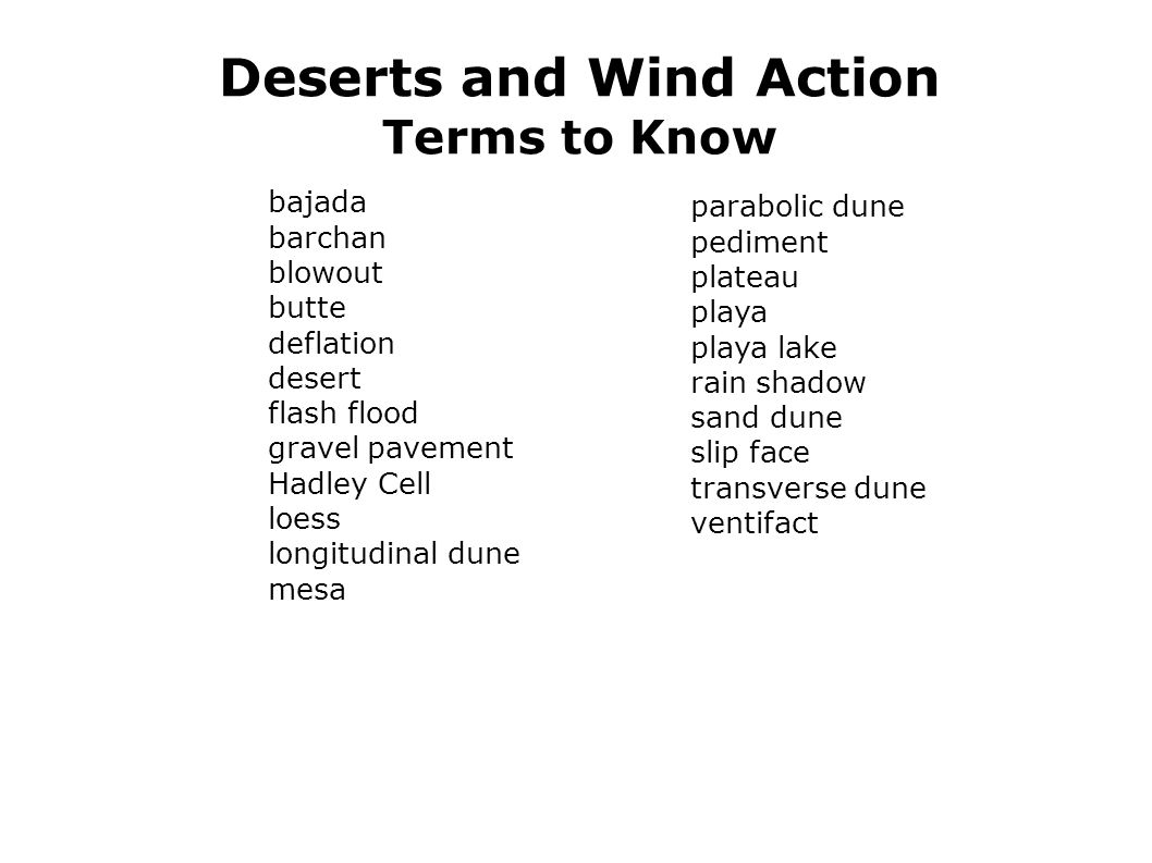 Deserts and Wind Action Terms to Know