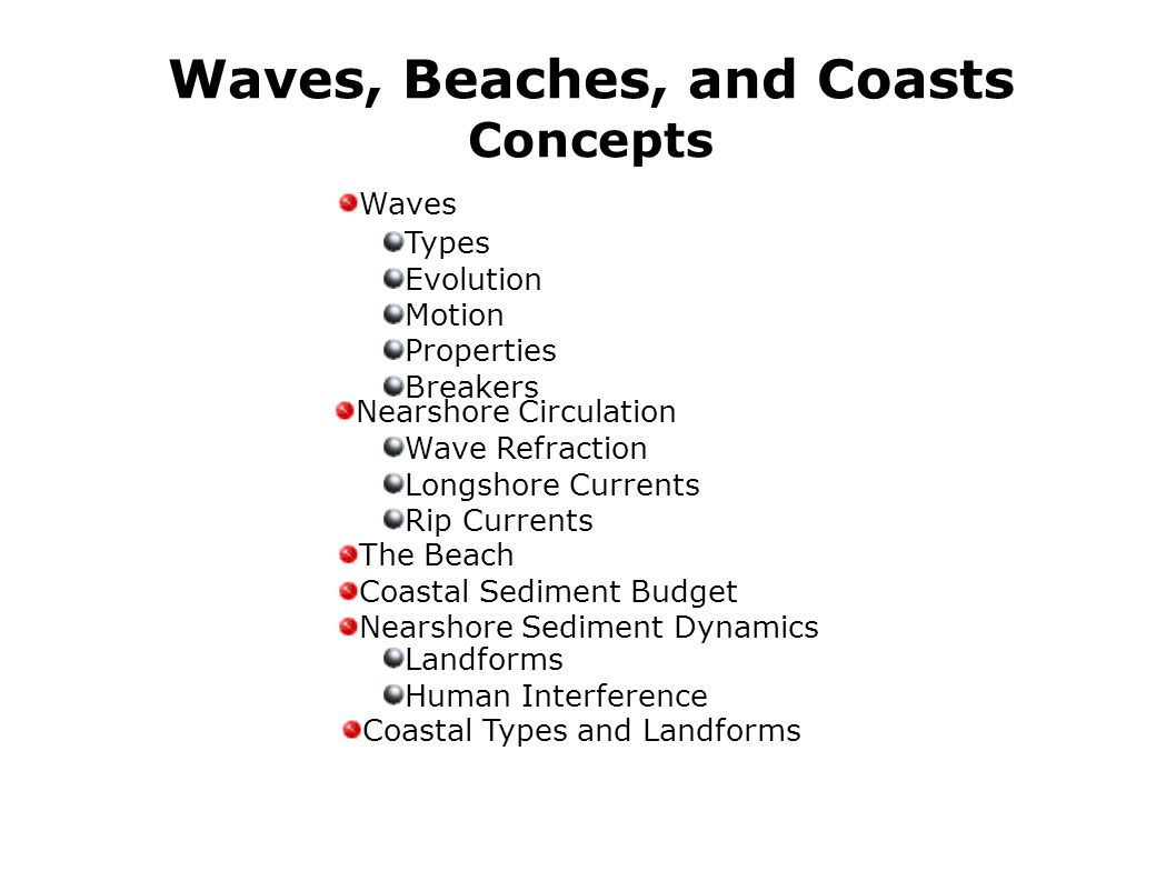 Waves, Beaches, and Coasts Concepts