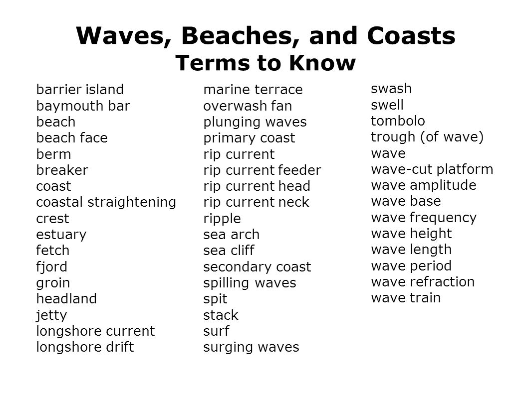 Waves, Beaches, and Coasts Terms to Know