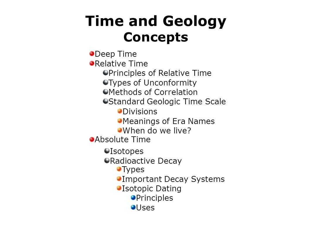 Time and Geology Concepts