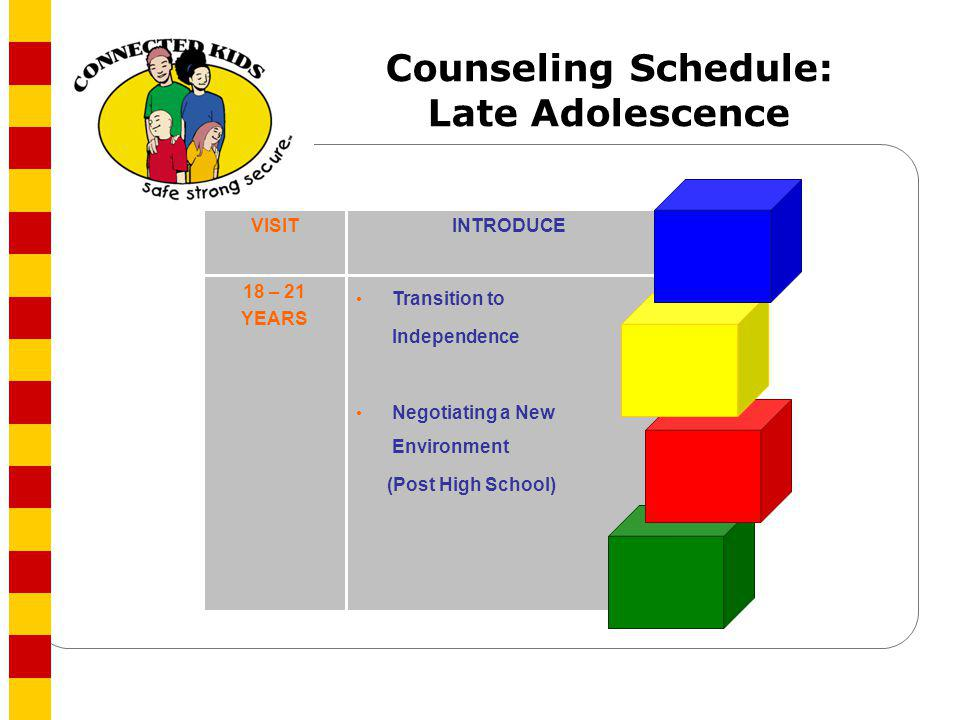 Counseling Schedule: Late Adolescence