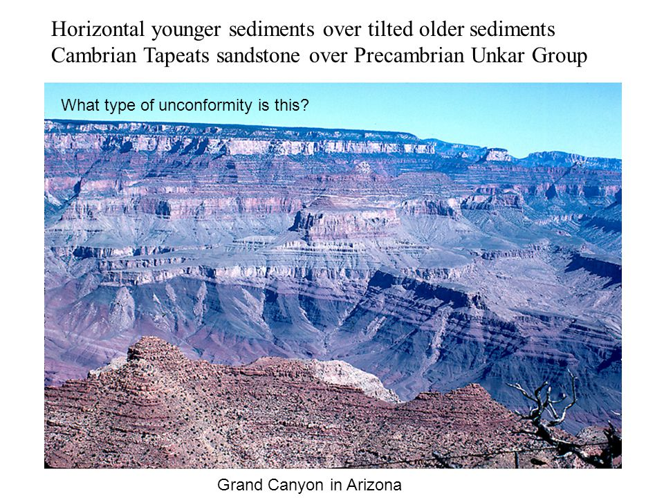 Horizontal younger sediments over tilted older sediments