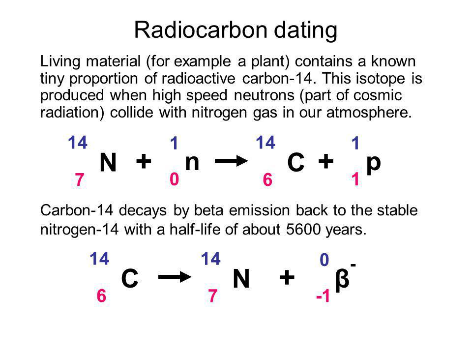 Carbon dating gcse