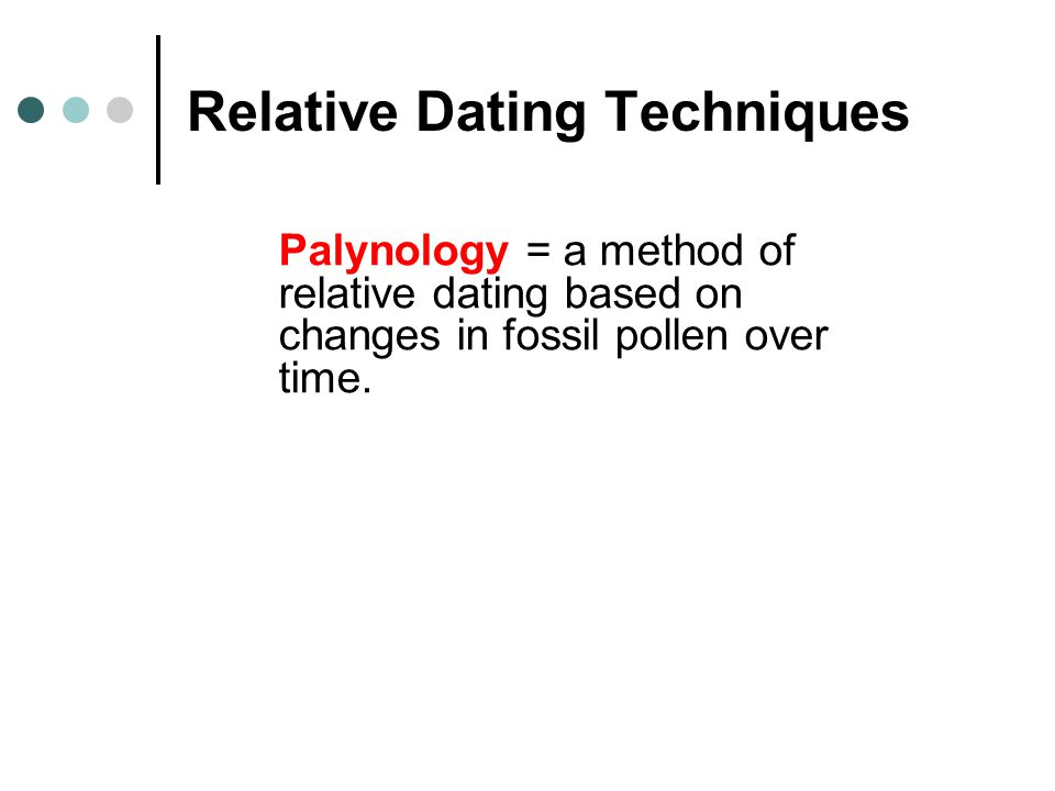 Palynology relative dating science