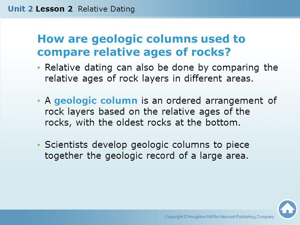 who on first relative dating activity answers Relative dating is used to arrange  fossils are important for working out the relative  bring relative dating principles to life with the activity rock layers.