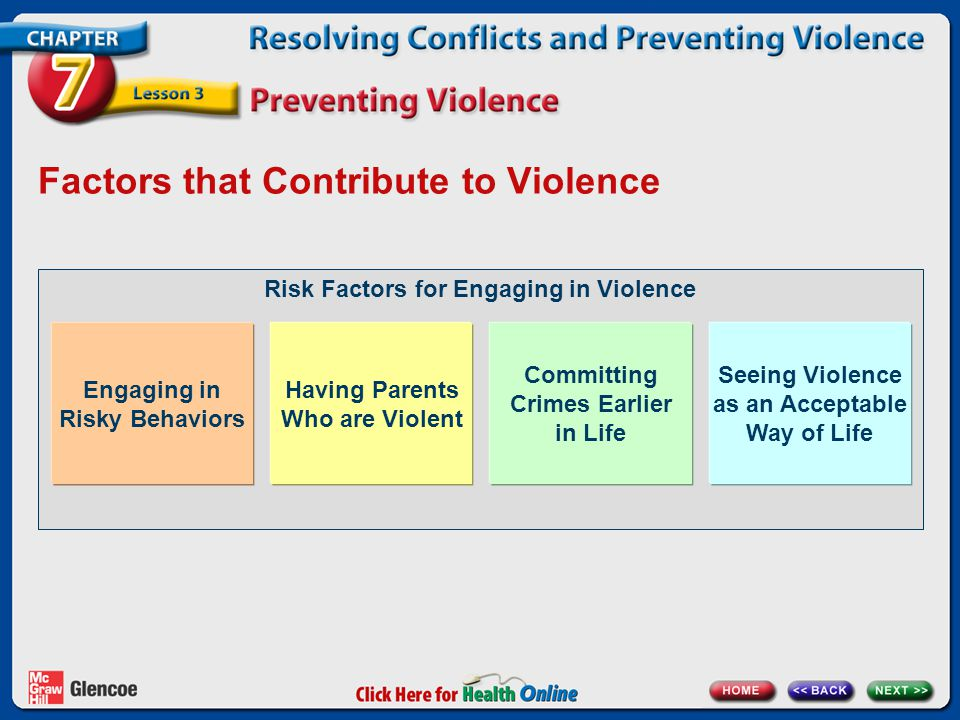 Factors that Contribute to Violence
