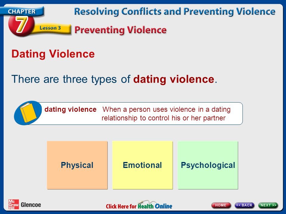 There are three types of dating violence.