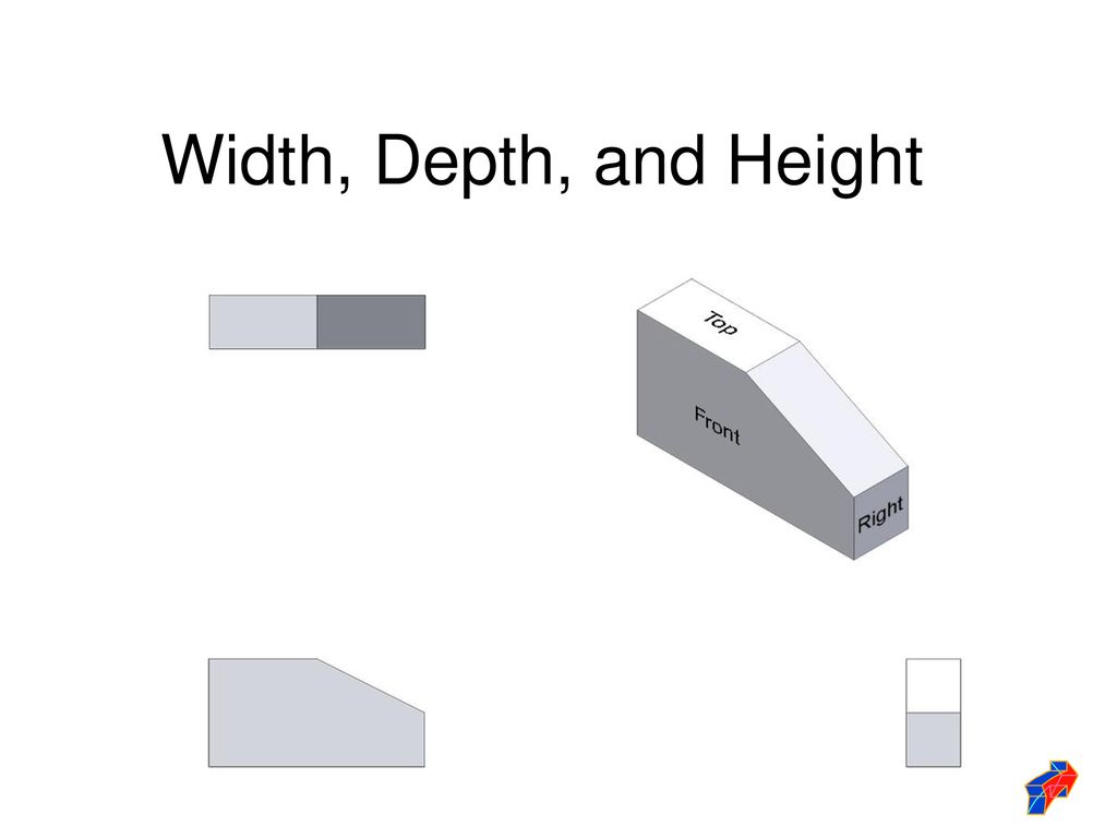 Width, Depth, and Height