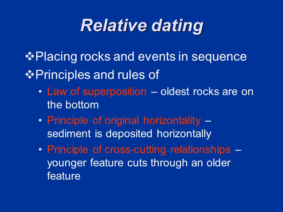 Relative dating Placing rocks and events in sequence
