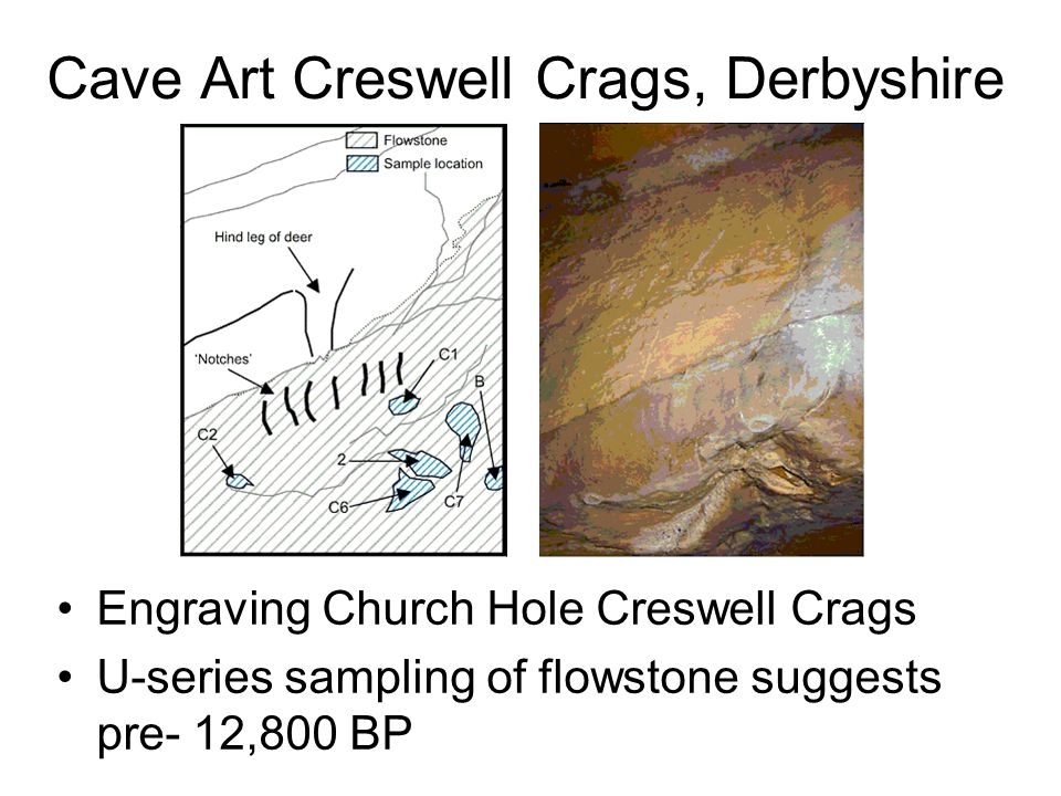 Cave Art Creswell Crags, Derbyshire