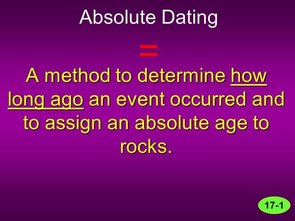 Absolute Dating = A method to determine how long ago an event occurred and to assign an absolute age to rocks.