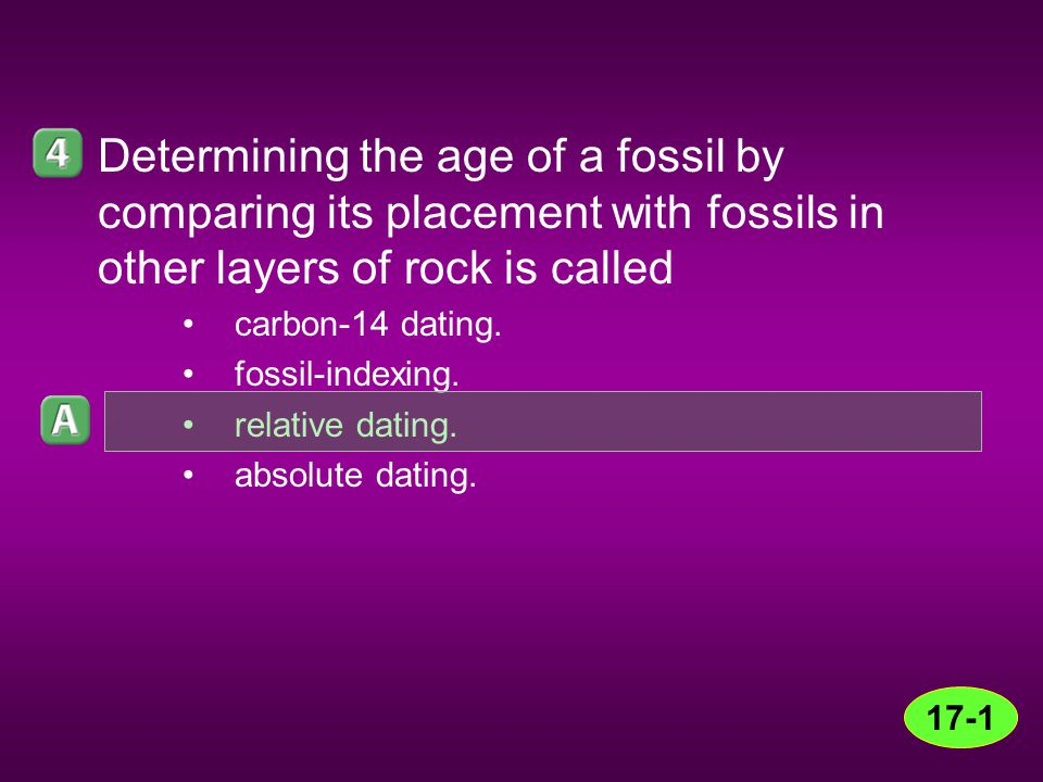 Determining the age of a fossil by comparing its placement with fossils in other layers of rock is called