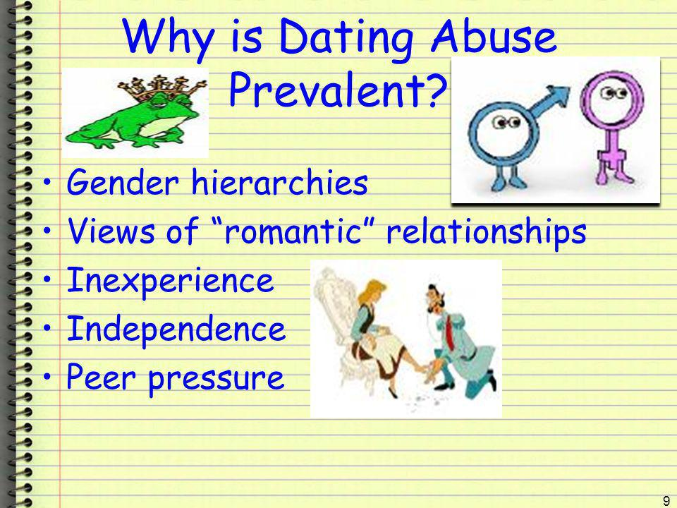 Why is Dating Abuse Prevalent