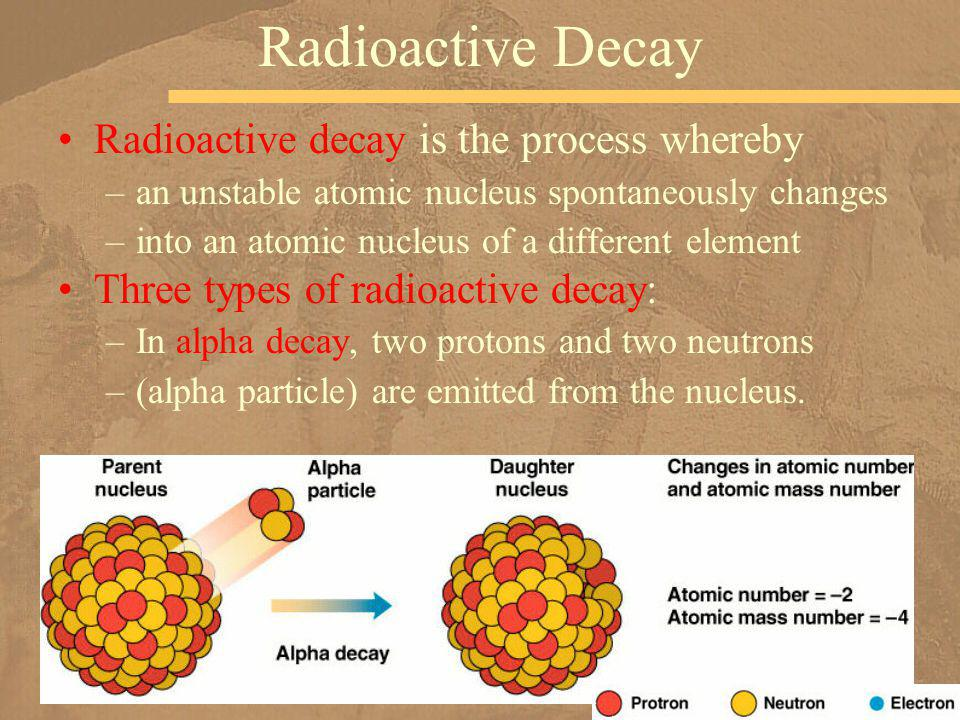 Radioactive Decay Radioactive decay is the process whereby