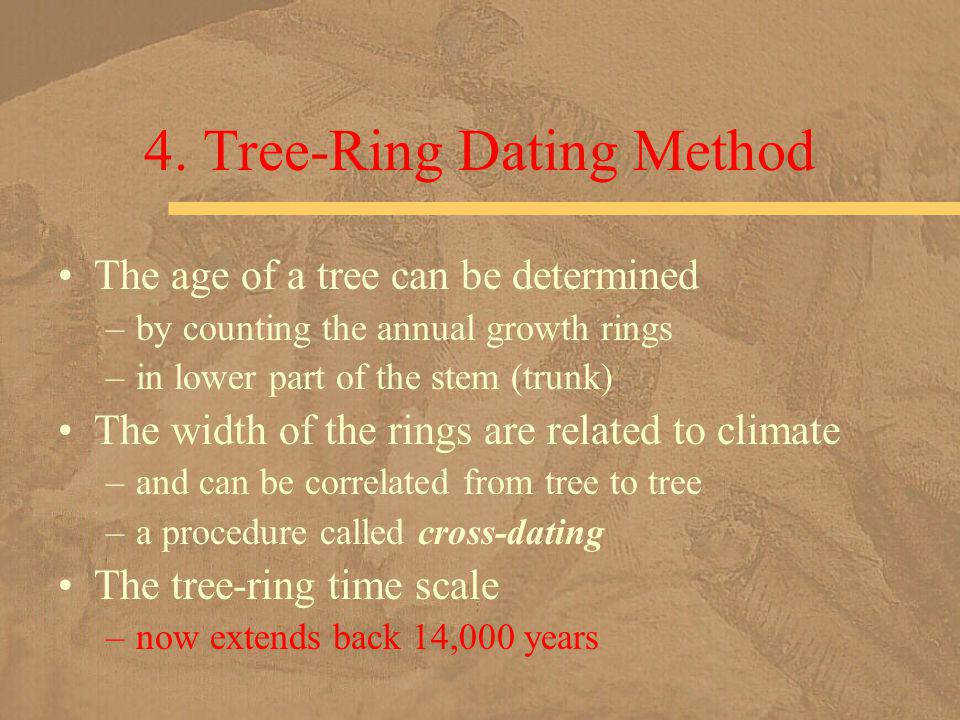 4. Tree-Ring Dating Method