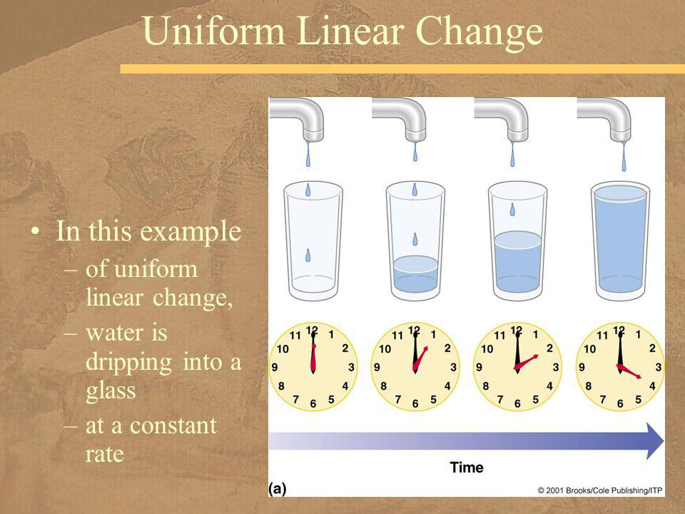 Uniform Linear Change In this example of uniform linear change,